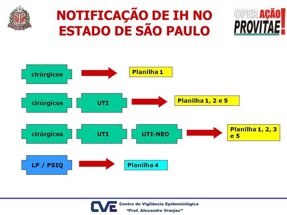 NOTIFICAÇÃO DE IH NO ESTADO DE SÃO PAULO