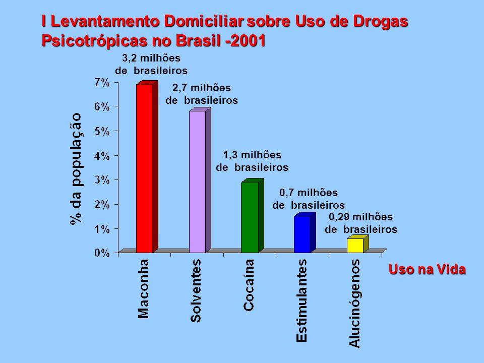 0,29 milhões de brasileiros