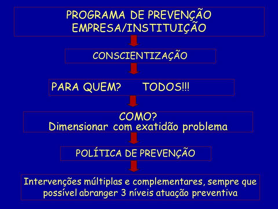 PROGRAMA DE PREVENÇÃO EMPRESA/INSTITUIÇÃO