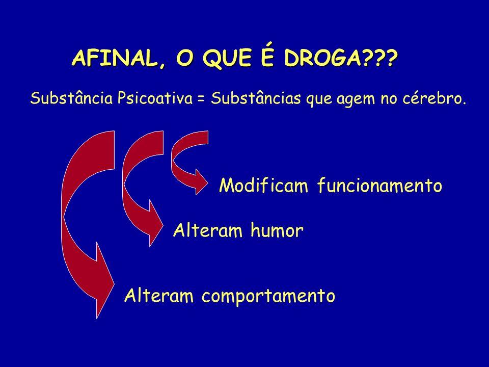 AFINAL, O QUE É DROGA Modificam funcionamento Alteram humor