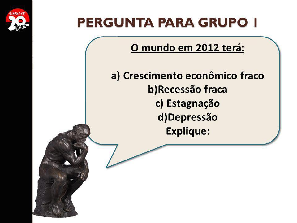 a) Crescimento econômico fraco