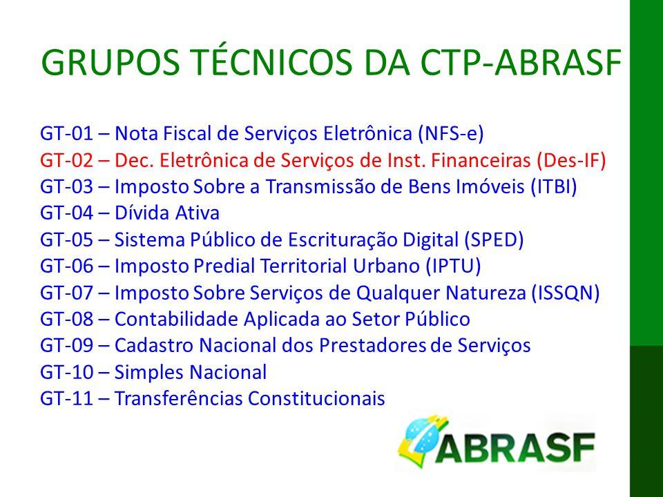GRUPOS TÉCNICOS DA CTP-ABRASF