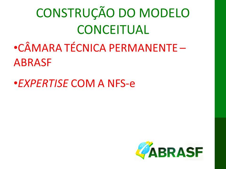 CONSTRUÇÃO DO MODELO CONCEITUAL
