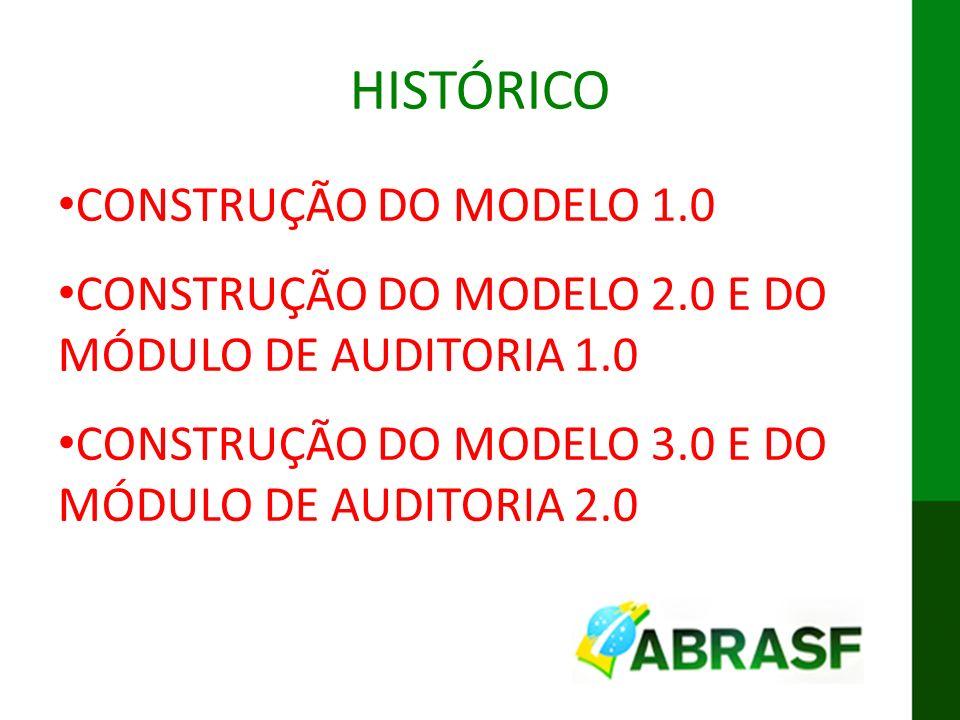HISTÓRICO CONSTRUÇÃO DO MODELO 1.0
