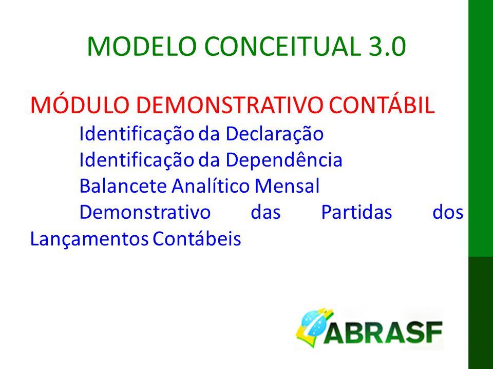 MODELO CONCEITUAL 3.0 MÓDULO DEMONSTRATIVO CONTÁBIL