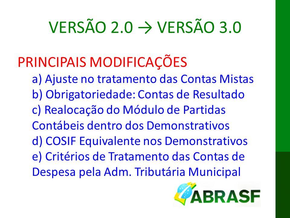 VERSÃO 2.0 → VERSÃO 3.0 PRINCIPAIS MODIFICAÇÕES