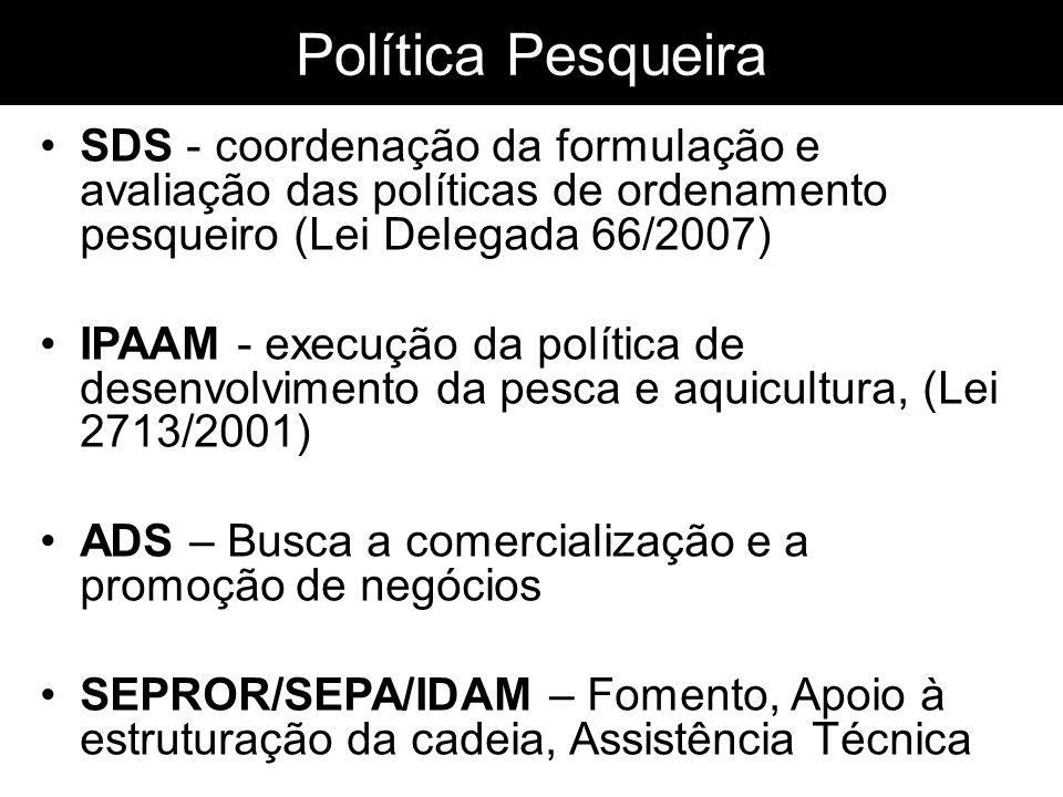 Política Pesqueira SDS - coordenação da formulação e avaliação das políticas de ordenamento pesqueiro (Lei Delegada 66/2007)