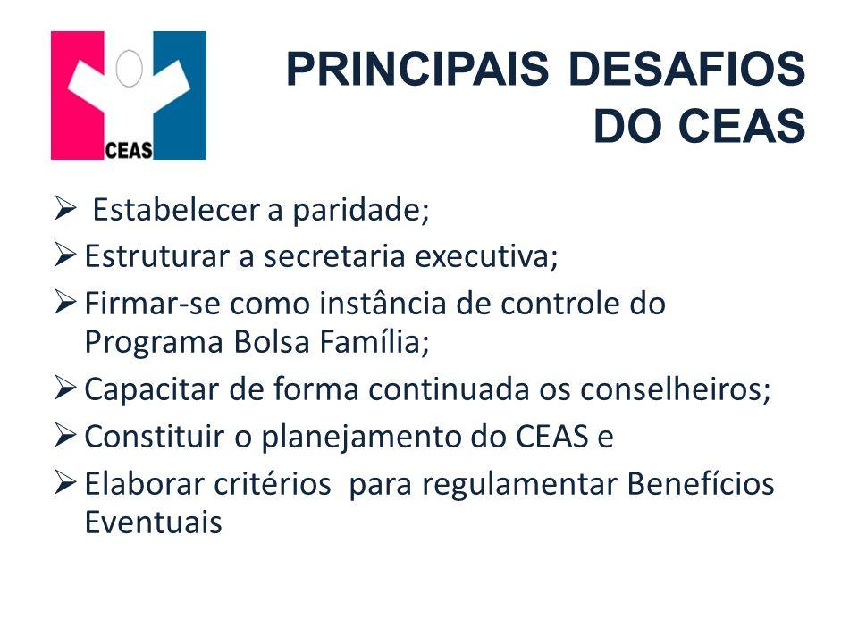 PRINCIPAIS DESAFIOS DO CEAS