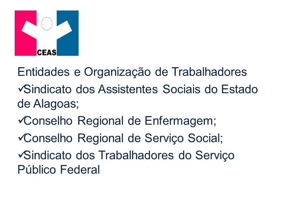 Entidades e Organização de Trabalhadores