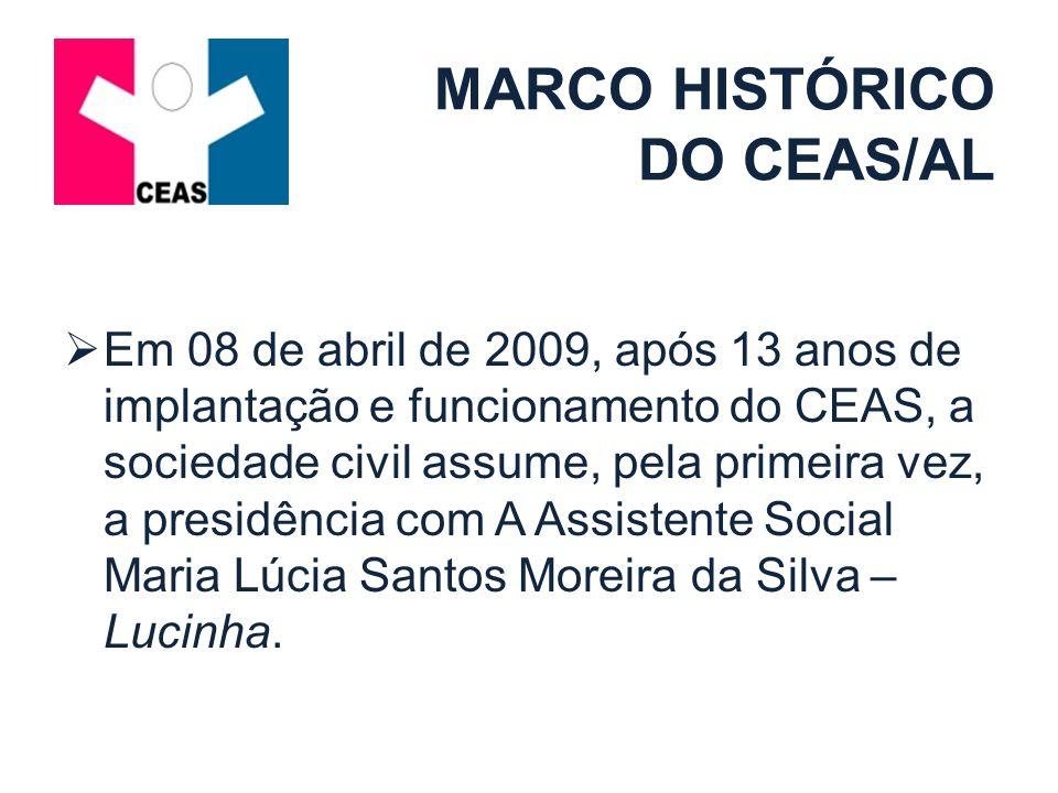 MARCO HISTÓRICO DO CEAS/AL