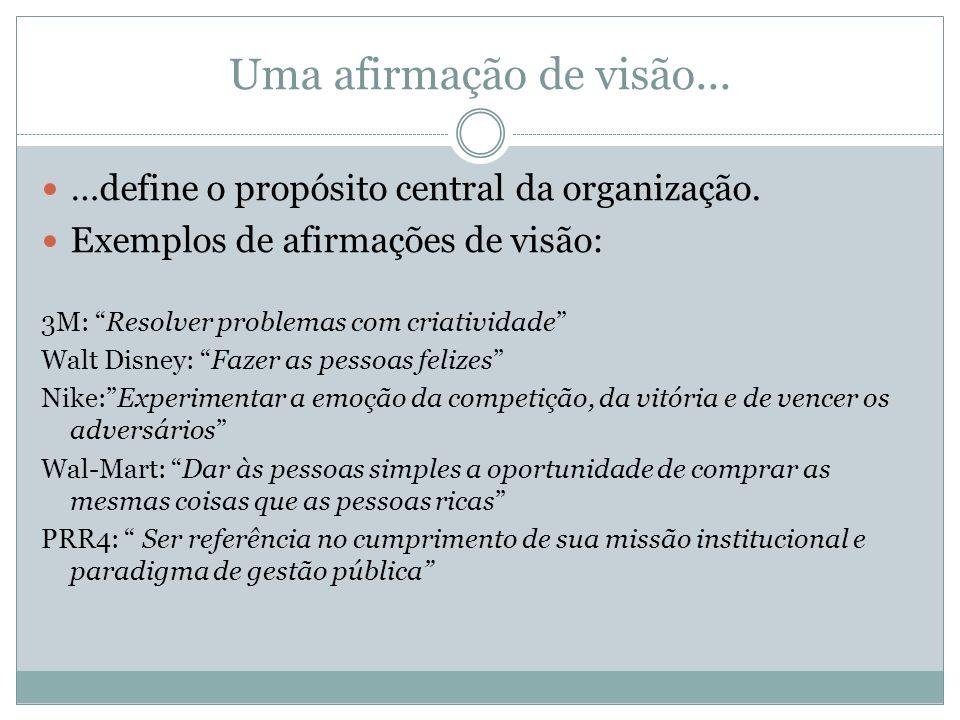 Uma afirmação de visão... …define o propósito central da organização.