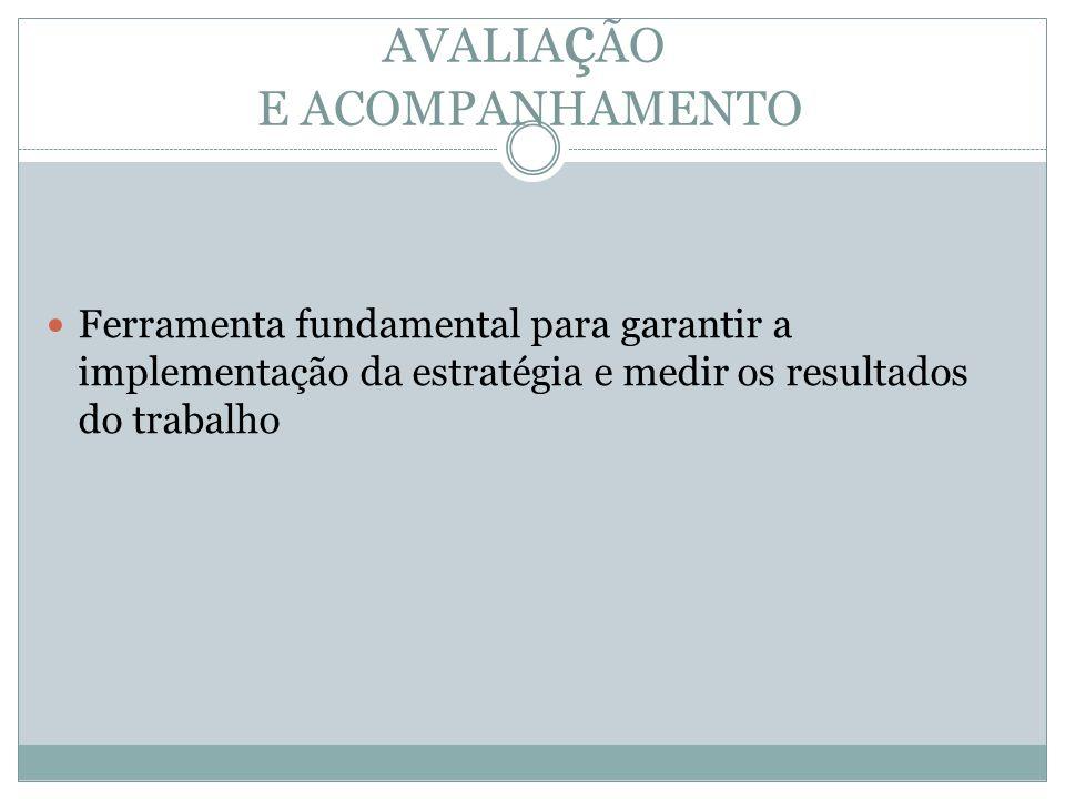 AVALIAçÃO E ACOMPANHAMENTO