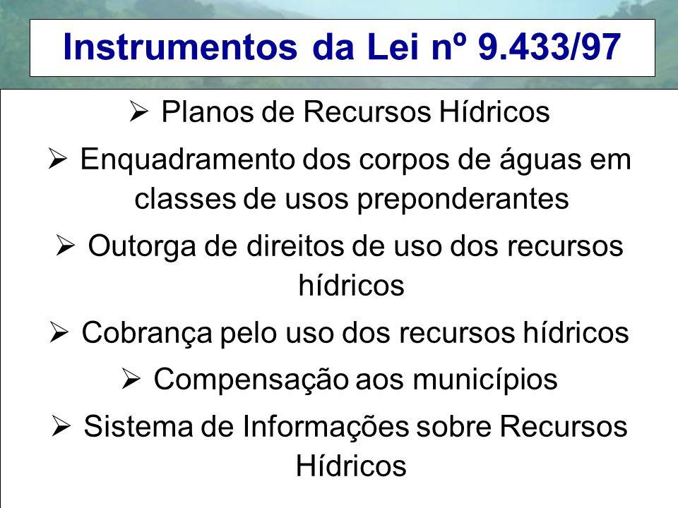 Instrumentos da Lei nº 9.433/97