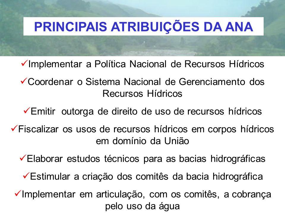 PRINCIPAIS ATRIBUIÇÕES DA ANA