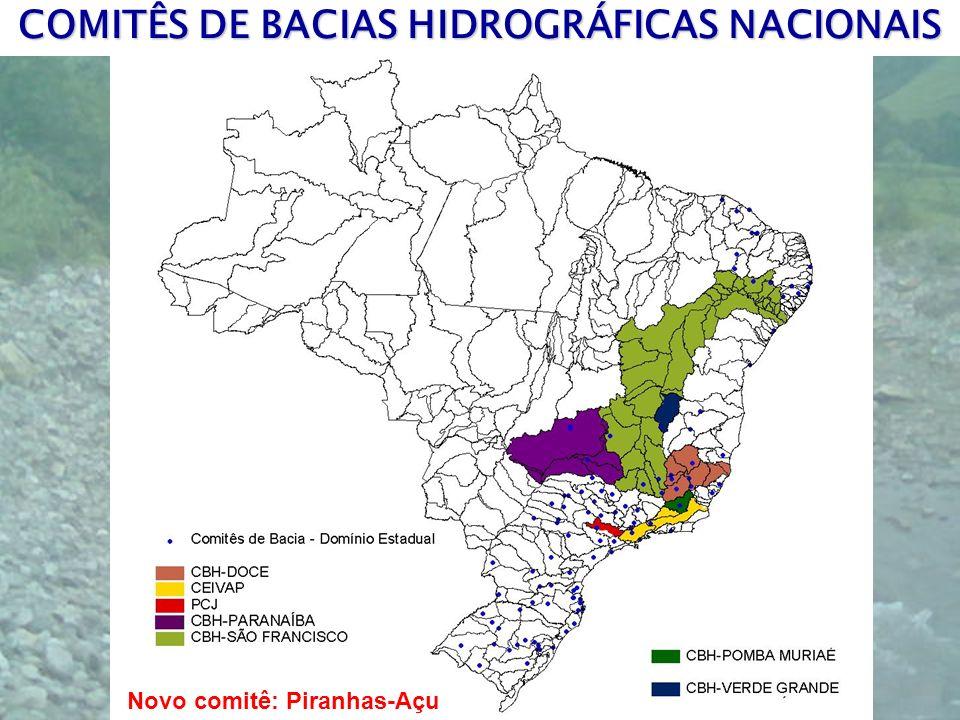 COMITÊS DE BACIAS HIDROGRÁFICAS NACIONAIS