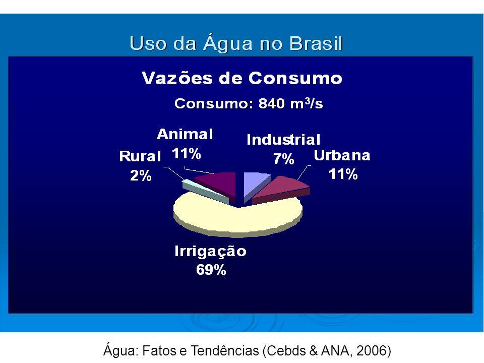 Água: Fatos e Tendências (Cebds & ANA, 2006)