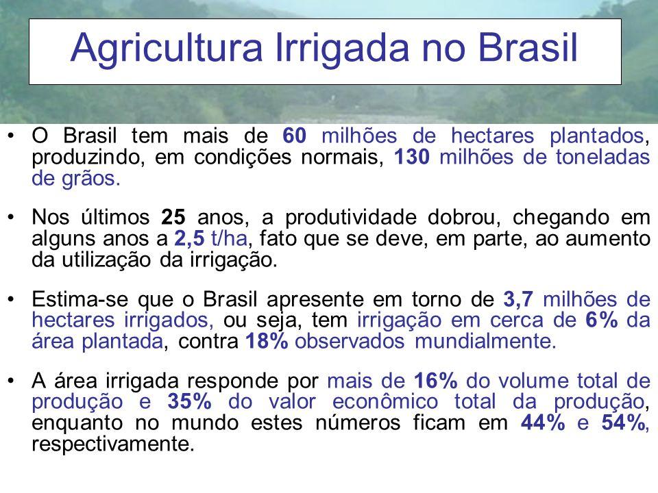 Agricultura Irrigada no Brasil