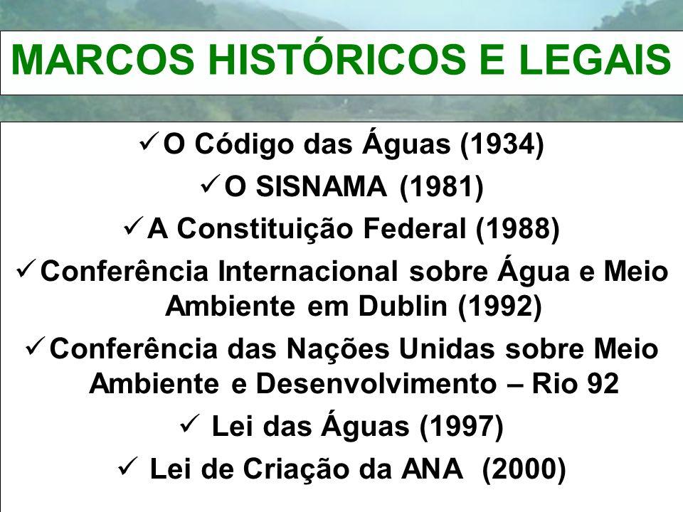MARCOS HISTÓRICOS E LEGAIS