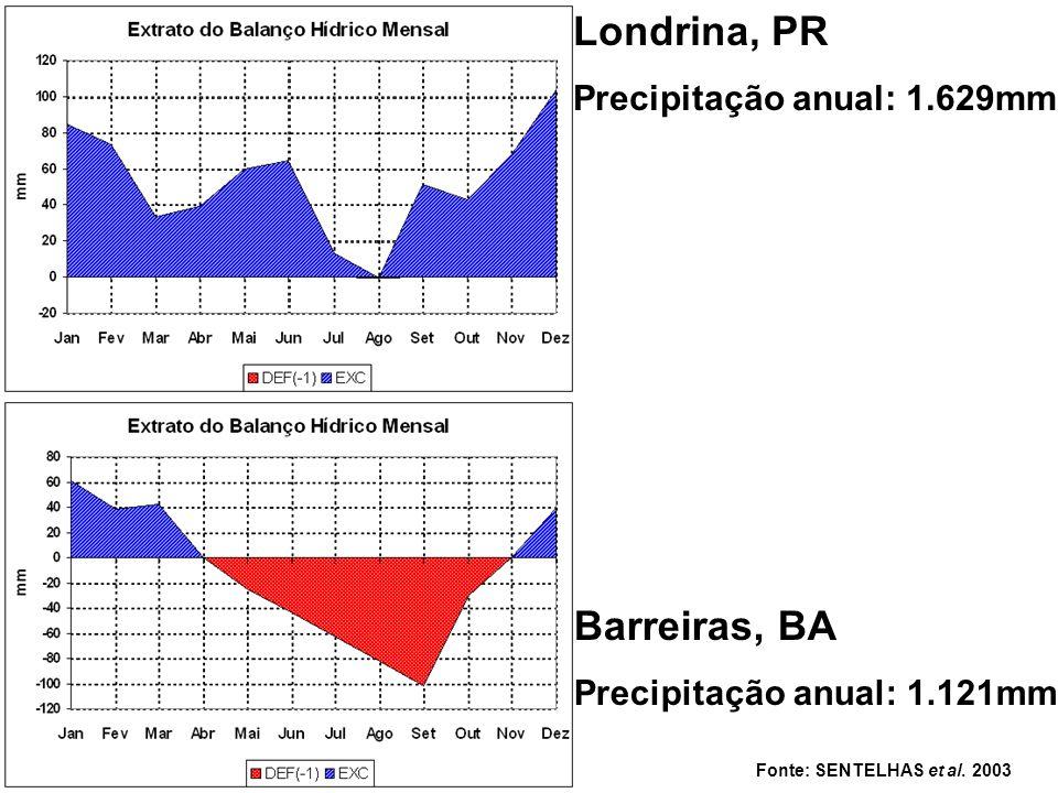 Londrina, PR Barreiras, BA Precipitação anual: 1.629mm