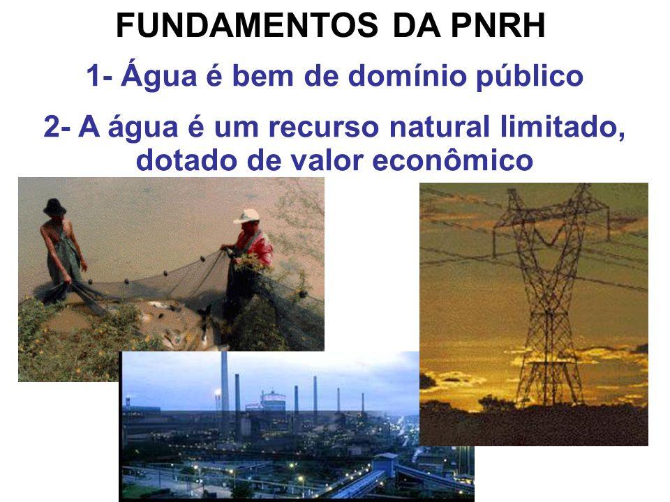 FUNDAMENTOS DA PNRH 1- Água é bem de domínio público