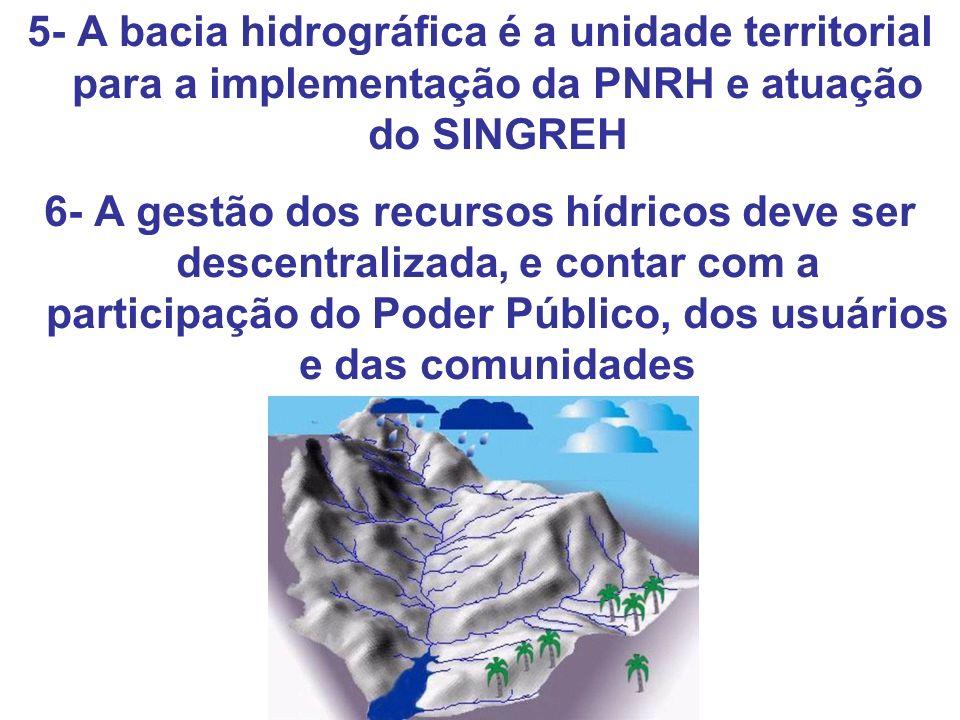 5- A bacia hidrográfica é a unidade territorial para a implementação da PNRH e atuação do SINGREH