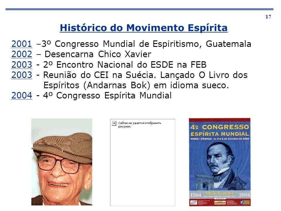 Histórico do Movimento Espírita