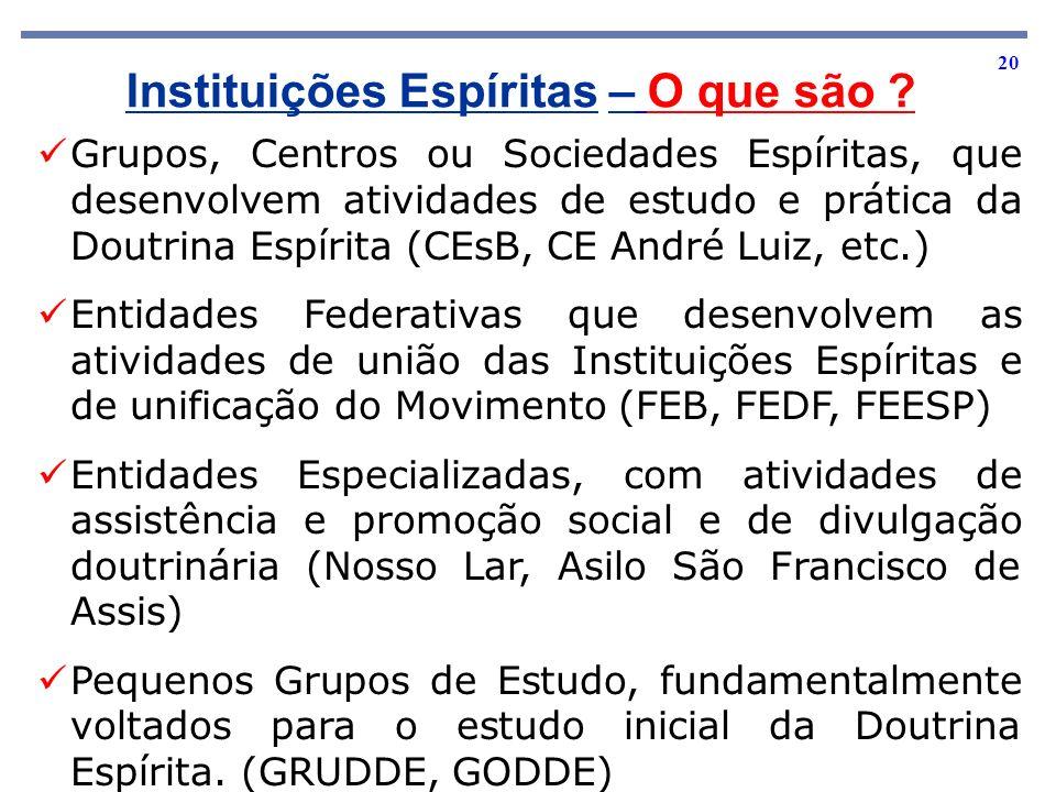 Instituições Espíritas – O que são