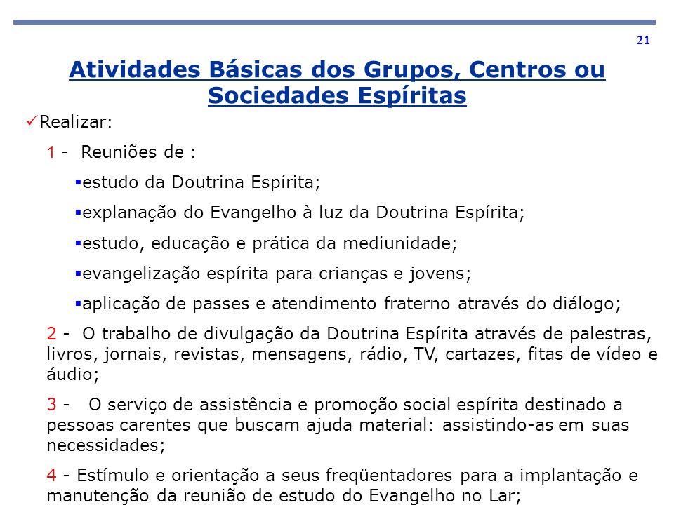 Atividades Básicas dos Grupos, Centros ou Sociedades Espíritas