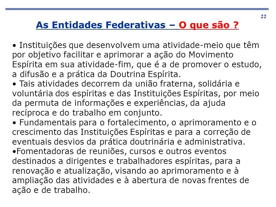 As Entidades Federativas – O que são