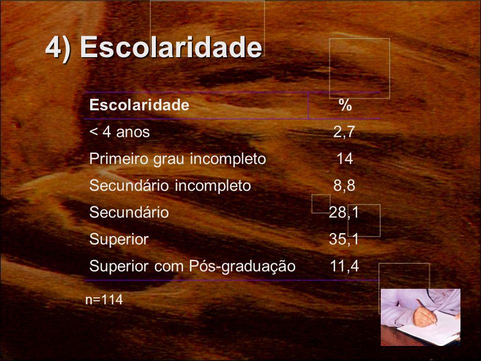4) Escolaridade Escolaridade % < 4 anos 2,7