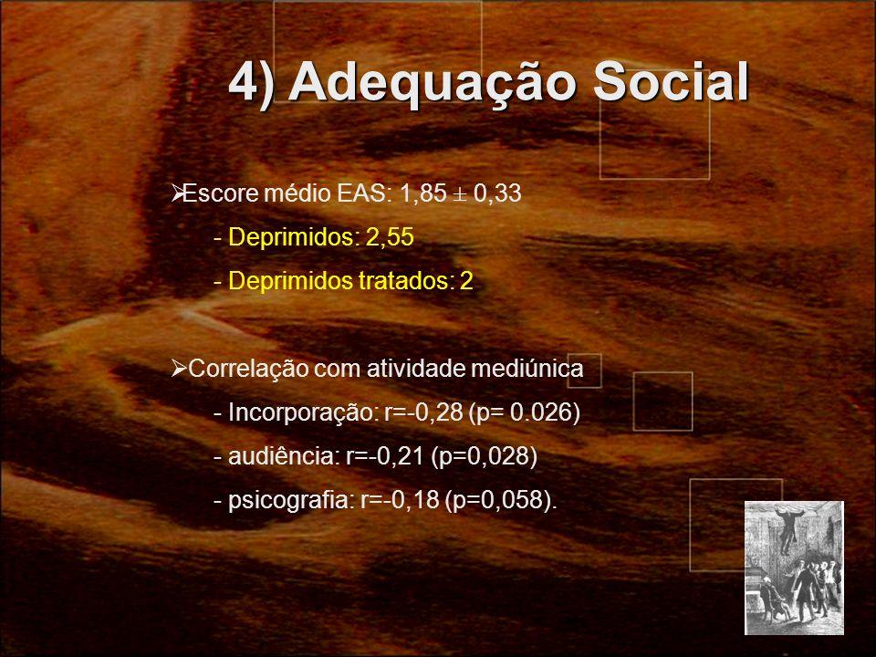 4) Adequação Social Escore médio EAS: 1,85 ± 0,33 Deprimidos: 2,55