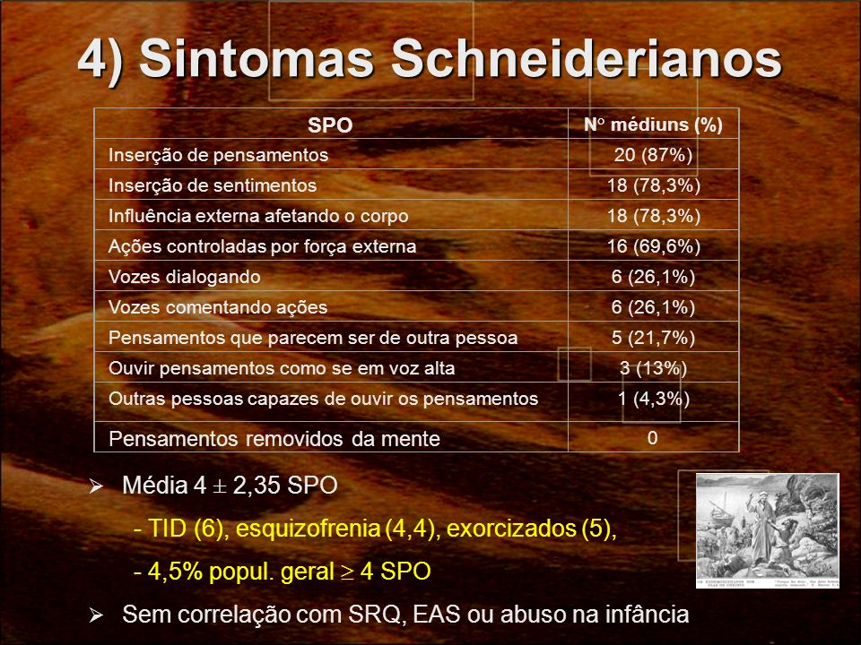 4) Sintomas Schneiderianos