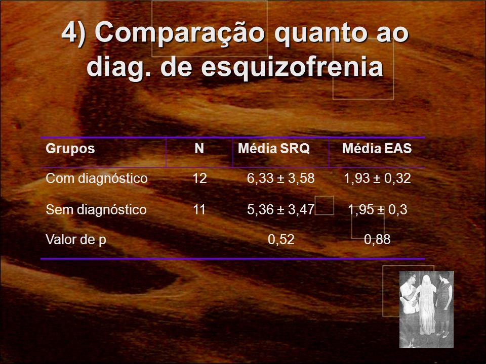 4) Comparação quanto ao diag. de esquizofrenia