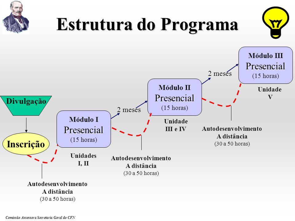 Estrutura do Programa Presencial Presencial Presencial Inscrição