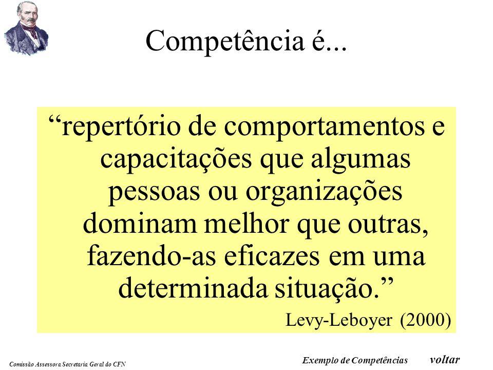 Competência é...