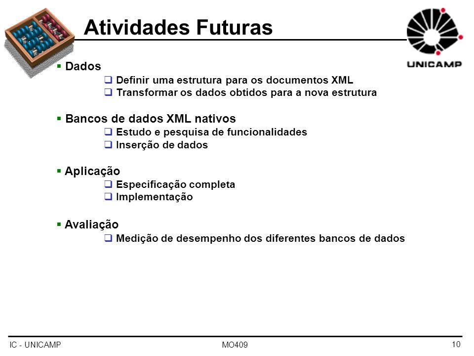 Atividades Futuras Dados Bancos de dados XML nativos Aplicação