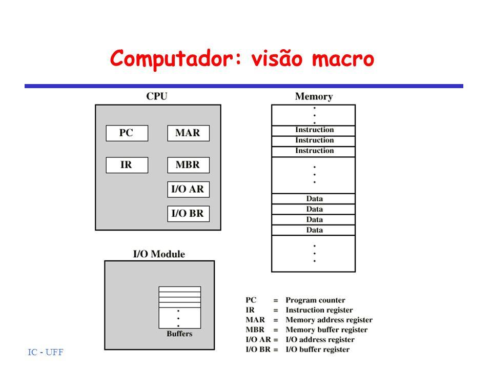 Computador: visão macro