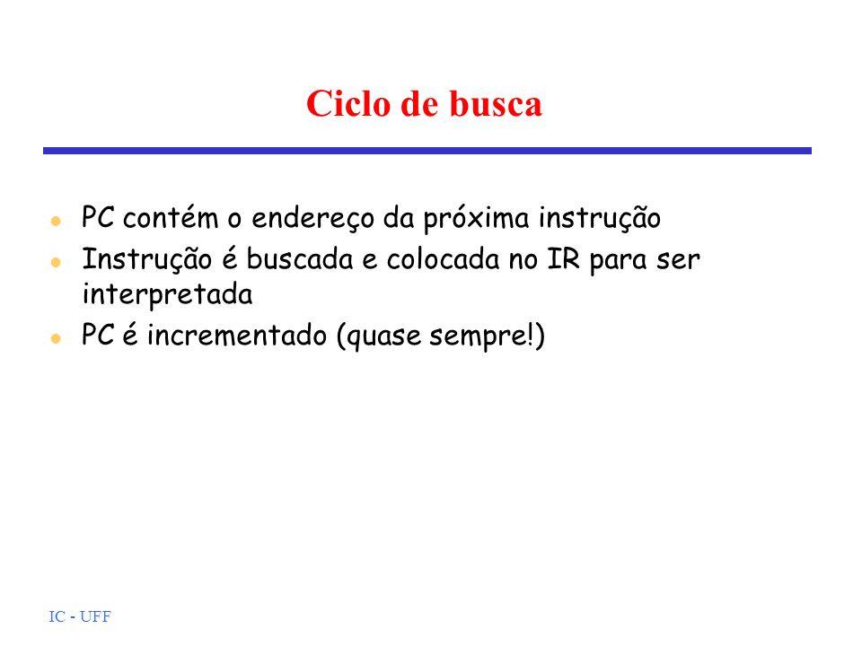Ciclo de busca PC contém o endereço da próxima instrução