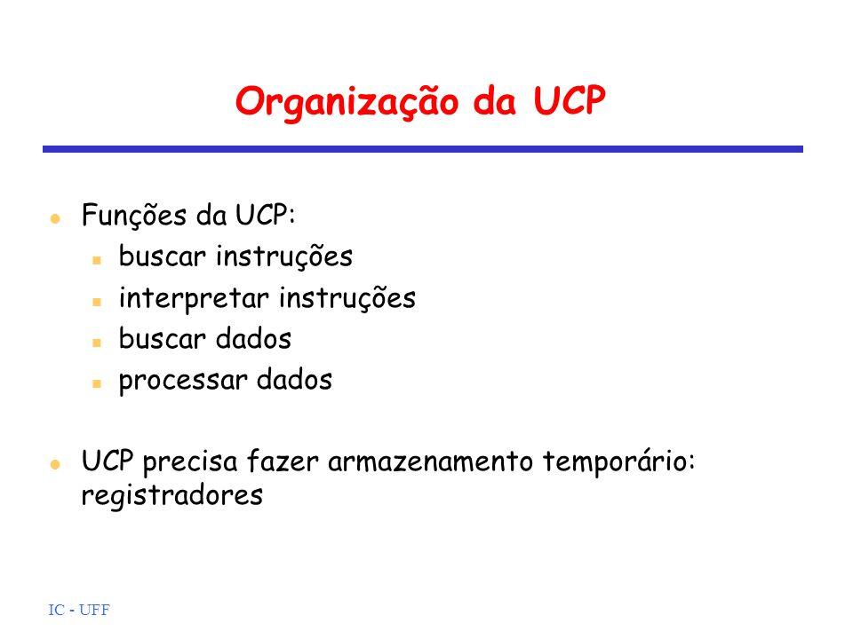 Organização da UCP Funções da UCP: buscar instruções