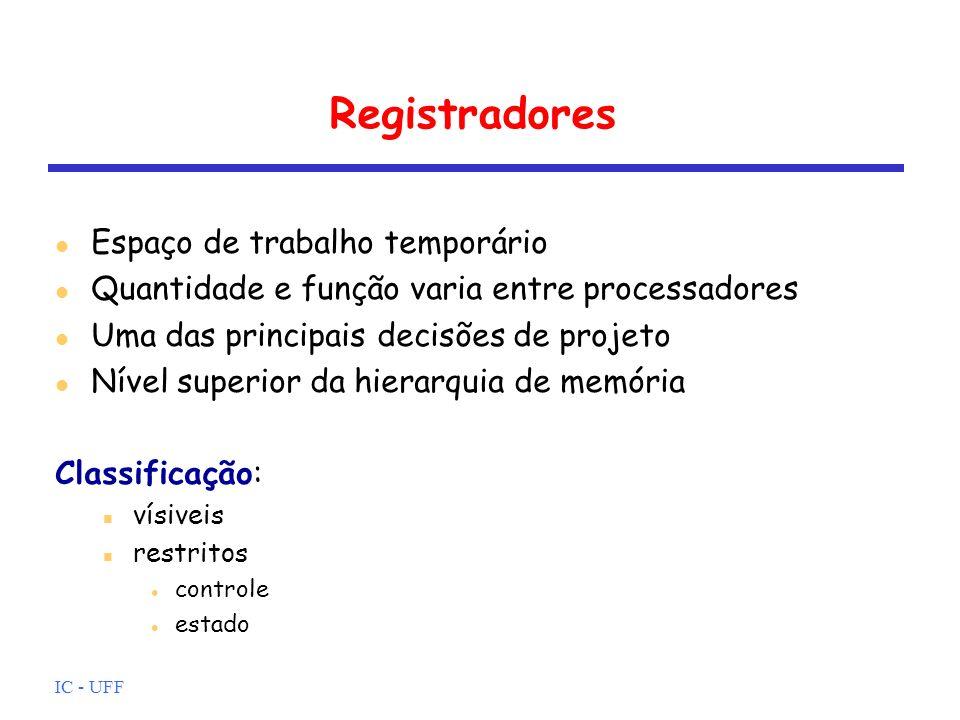 Registradores Espaço de trabalho temporário