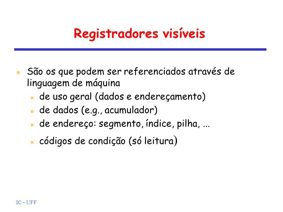 Registradores visíveis