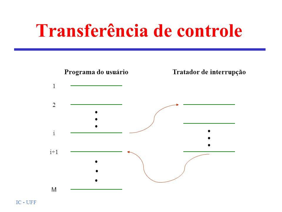 Transferência de controle