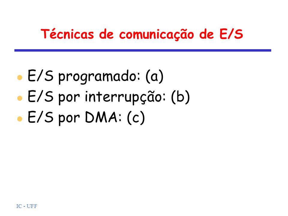 Técnicas de comunicação de E/S