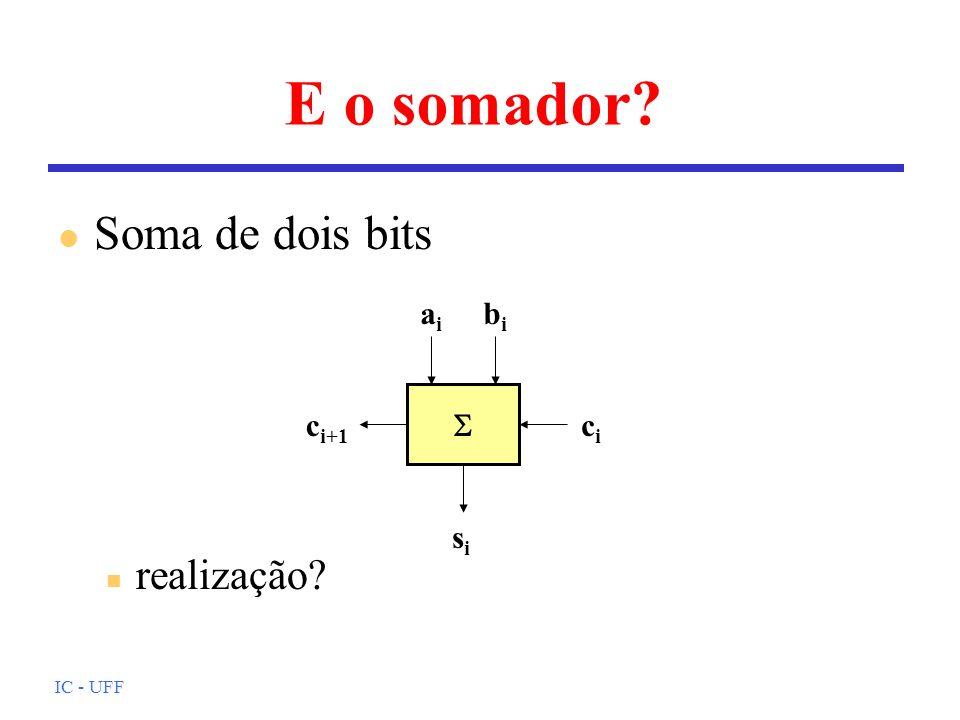 E o somador Soma de dois bits realização ai bi ci+1  ci si IC - UFF