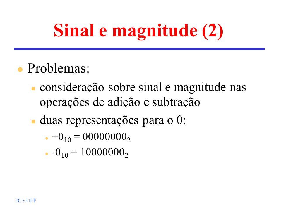 Sinal e magnitude (2) Problemas: