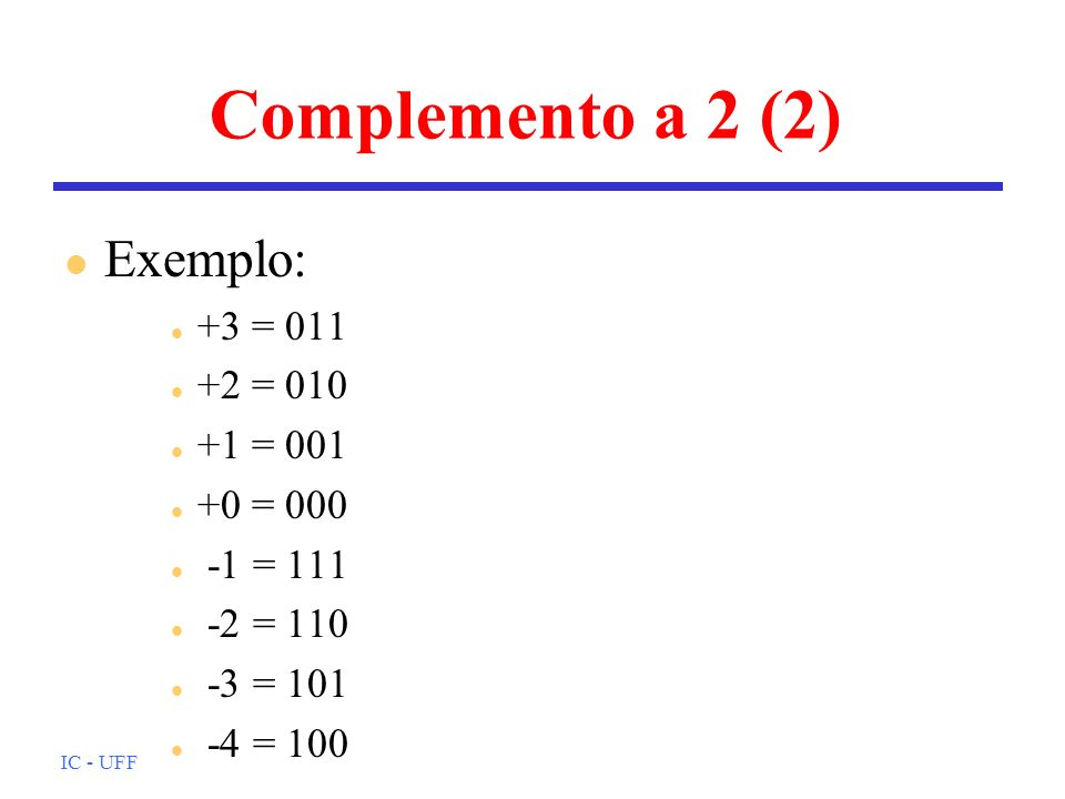 Complemento a 2 (2) Exemplo: +3 = 011 +2 = 010 +1 = 001 +0 = 000