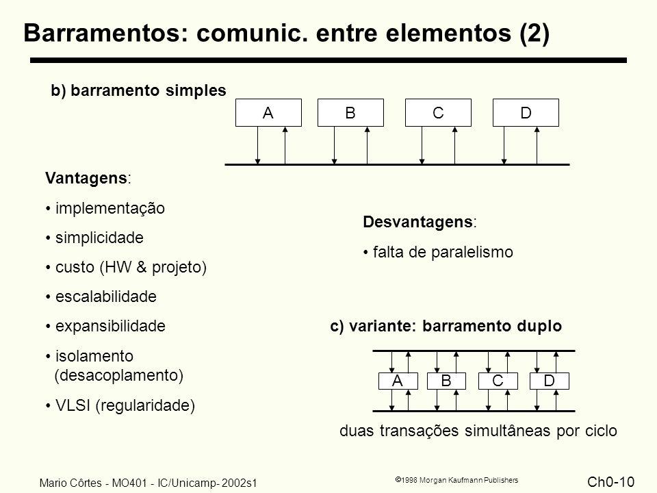 Barramentos: comunic. entre elementos (2)