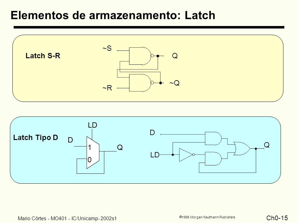 Elementos de armazenamento: Latch