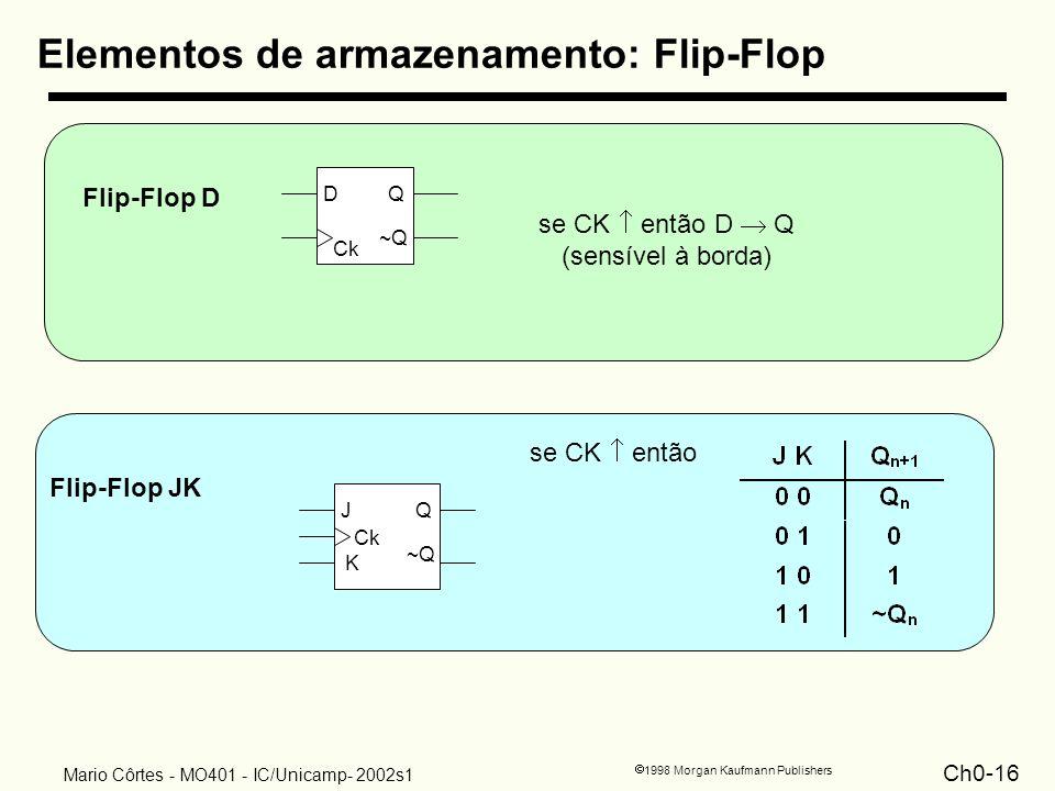 Elementos de armazenamento: Flip-Flop