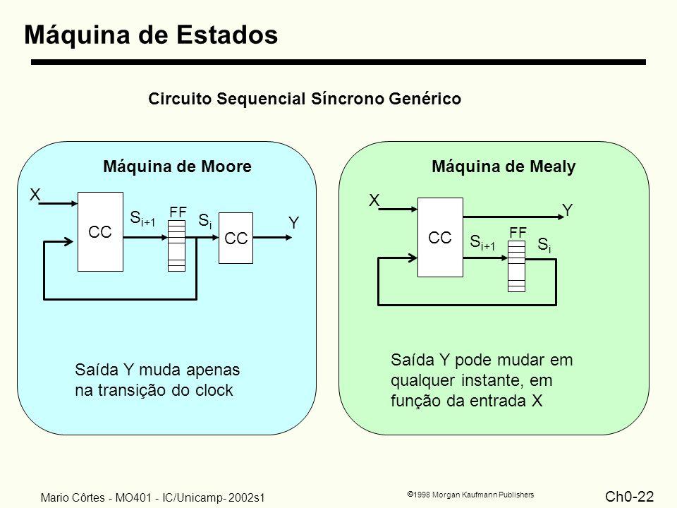 Circuito Sequencial Síncrono Genérico